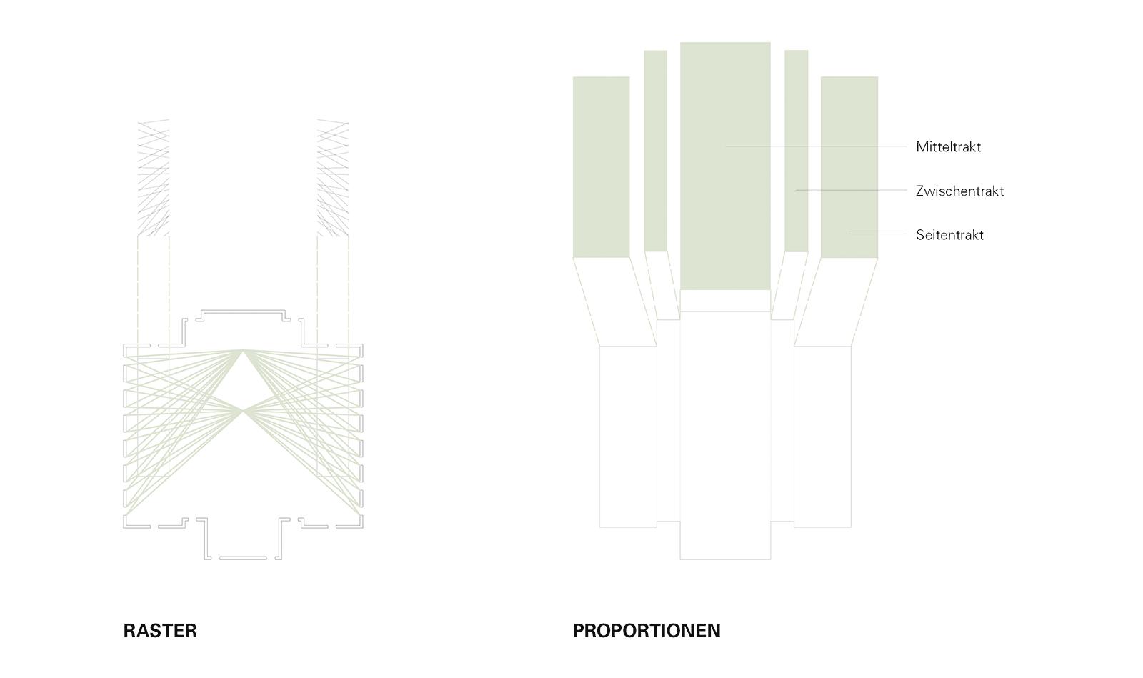 Alexandra Vontobel «Hören statt Sehen» | Innenarchitektur und Szenografie, Diplom 2016